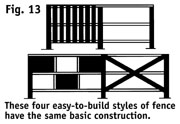 fig13_Fence