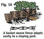 fig16_Fence