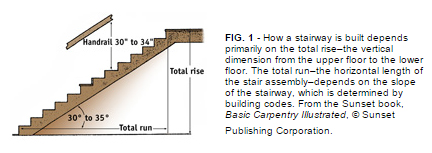 fig1_H_stairs