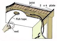 Adding Electrical Wiring